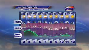 Weather 10 Day Forecast 10 Day Much Drier And Slightly Cooler Next Week Wruf