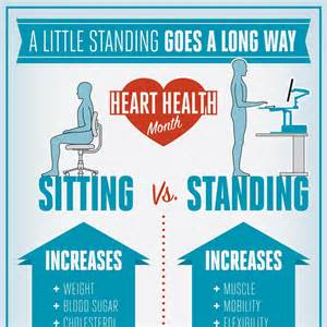 stand up desks benefits stand up desk benefits whitevan