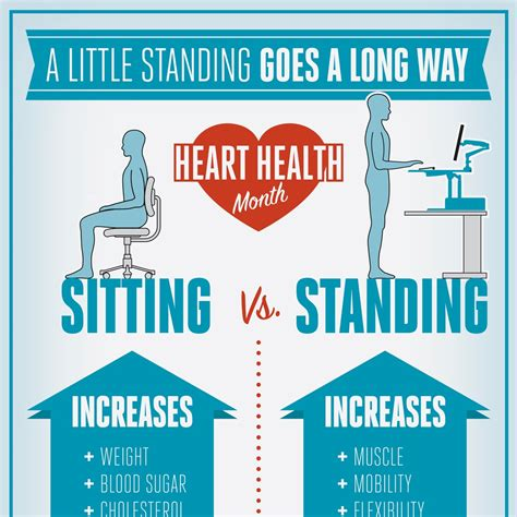 Heart Month Standing Desk Infographic Collection And Health Benefits Standing Desk
