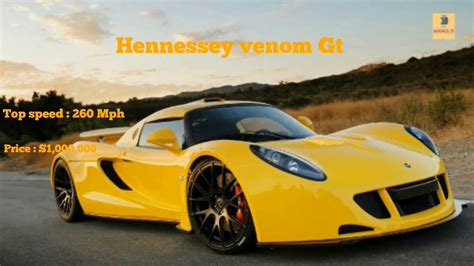 American Fastest Car by What Is The Fastest American Production Car In 2015 Html