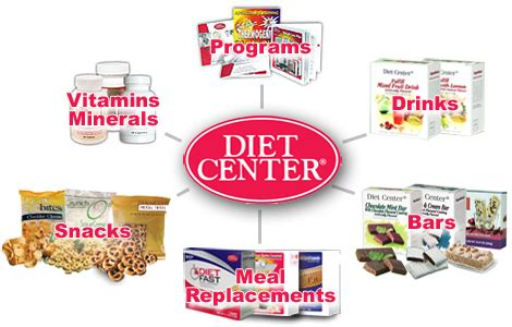 Diet Center Detox Program by Image Gallery Diet Center
