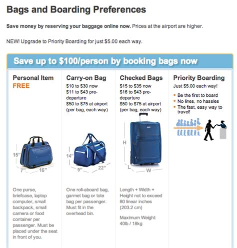 frontier baggage fees the new frontier of airline fees overhead bin space and
