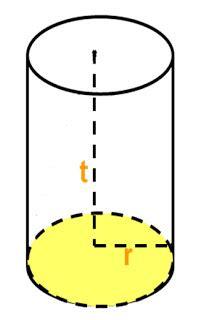 Tabung Dengan Ukuran Diameter 7 Tinggi 21 mengetahui rumus menghitung luas permukaan tabung rumus mtk