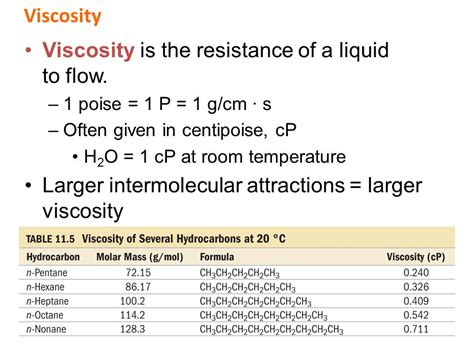 viscosity of water at room temperature chapter 11 liquids solids ppt