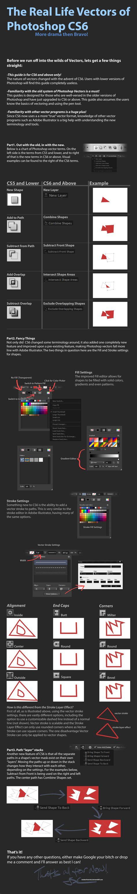 tutorial photoshop cs6 vector photoshop cs6 vector guide by jrcnrd on deviantart