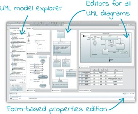 open source block diagram software block diagram tool open source wiring diagram