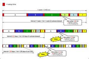 smartboard wiring diagram smartboard get free image about wiring diagram