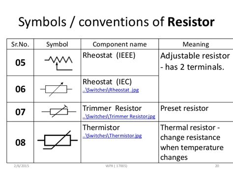 basic definition of resistor thermal resistor meaning 28 images heat sink how to seal 4 air leaks in your house