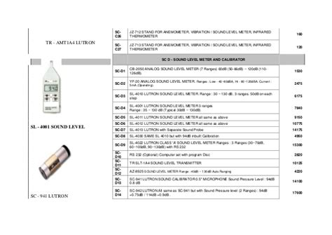 Abh 4225 4 In 1 Meter Anemometer Barometer Humidity Temp Meter infra systems price list and catalogue 1