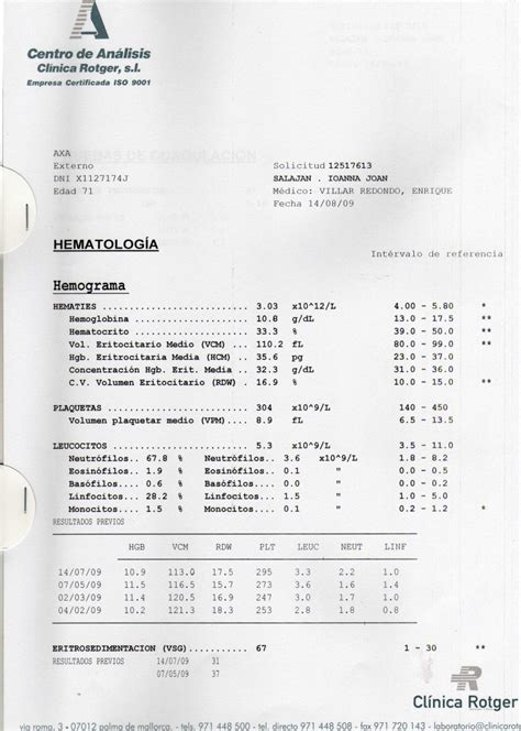 Blood Report Template Blood Report