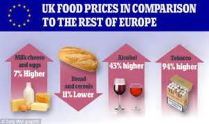 Average Cost Of Food Britain Pays More For Food And Alcohol Than Most Of Europe