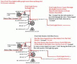basic electrical wiring 101 jeep cj forums