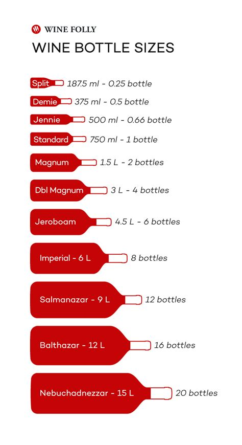 how to a wine bottle l guide to wine bottle sizes wine folly