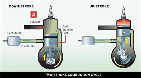 electric boat explanation spud s blog two strokes light and powerful engines