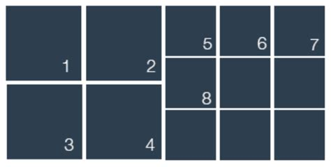 grid layout photo gallery html grid layout with images stack overflow