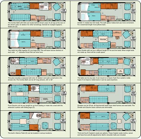 mercedes sprinter floor plan mercedes rv floor plan autos post