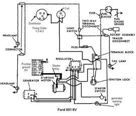 new model 1920 ford tractor wiring diagram get free image about wiring diagram