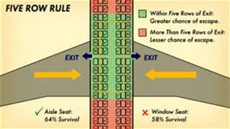 safest seats on a plane airplane seats how to choose best and safest seat on an