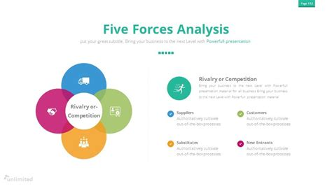 100 five forces analysis template porter u0027s