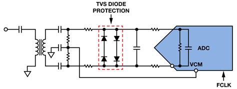 tvs diode circuit augment the agc loop to protect the adc analog devices