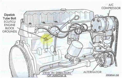 jeep 4 0 engine diagram jeep 4 0 engine diagram