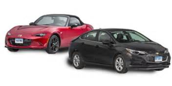 Picture Of Cars Leasing Vs Buying A New Car Consumer Reports