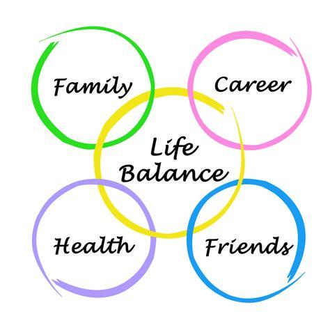 work life balance opinions on work life balance