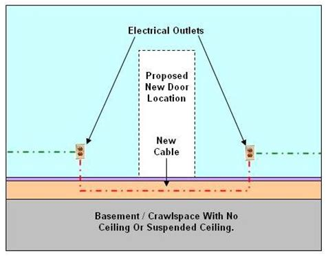 running new electrical wire how to re route electrical cable part 1