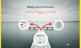 modelos y teorias by on prezi modelos y teorias de enfermeria by silvana reyes on prezi