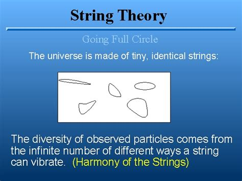 What Is String - string theory