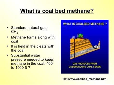 what is bed coal bed methane