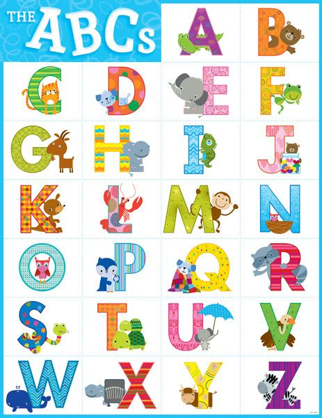 printable kindergarten alphabet chart school posters for children the abcs alphabet fun