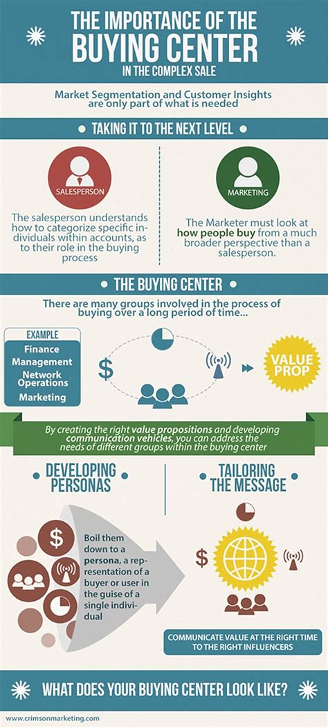 protein youth report how to transform your marketing approach with the buying