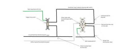garbage disposal wiring outlet switch disposal