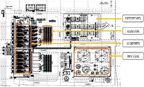 layout for diesel power plant designing oil fired power plant incorporated with