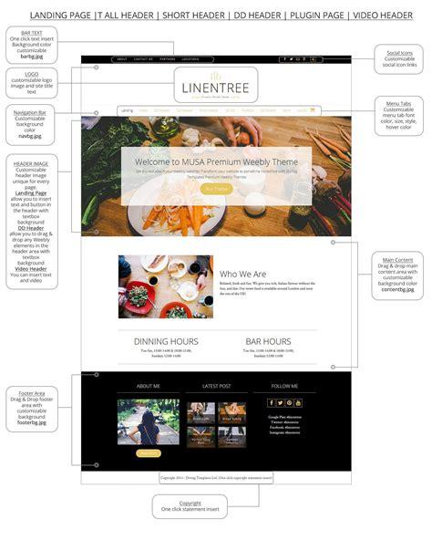 div tag templates images templates design ideas