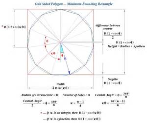 Interior Angle Of A Polygon Formula Hip And Valley Roof Compound Angle Formulas And Geometry