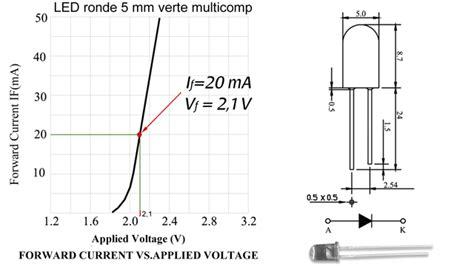 datasheet de la diode alimentation d une led en 5 v 12 v 24 et 48 v continu