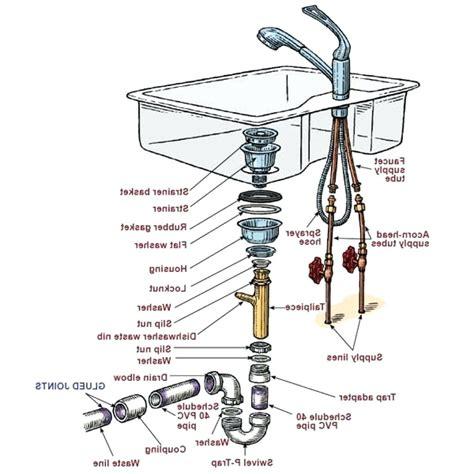vent diagram diagram combination waste and vent diagram