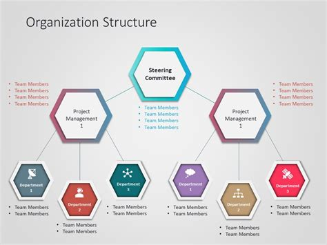 Company Organization Structure Powerpoint Template Slideuplift Business Structure Template Free