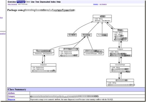 uml diagram generator joke s generate javadoc with uml diagrams