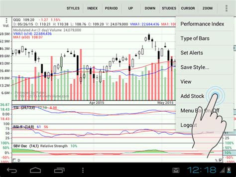 mobile stock charts add stock to chart android stock charts