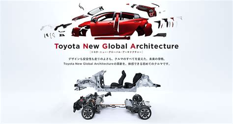 Toyota New Global Architecture トヨタ プリウス Toyota New Global Architecture トヨタ自動車webサイト