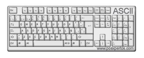 como poner imagenes png en word como sacar el s 237 mbolo de m 250 sica con el teclado de mi pc