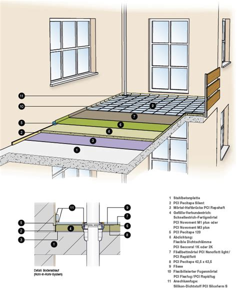 Triflex Balkonsanierung Kosten by Balkon Isolieren Und Abdichten Cy26 Hitoiro