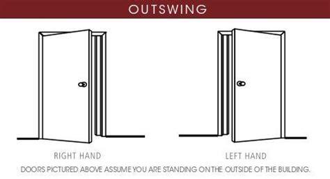 door swing guide door handing door handling chart quot quot sc quot 1 quot st quot quot klitsa
