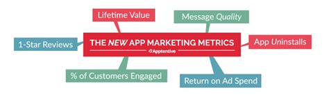 mobile apps definition what mobile app has the best application definition