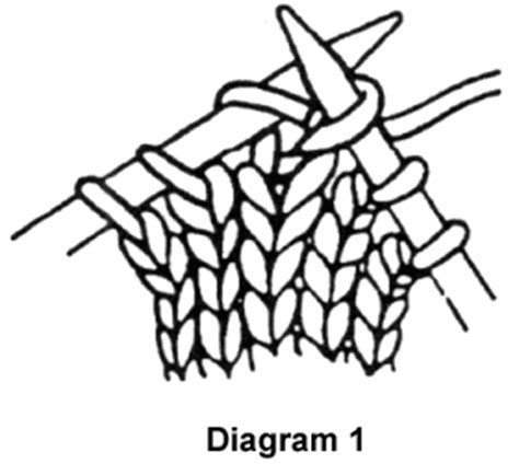 knit stitch diagram knit increases welcome to the craft yarn council