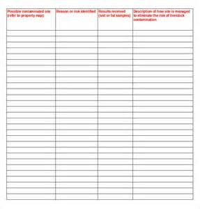 free risk assessment template doc 7681024 risk assessment templates free