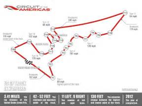 Cota Track Map Circuit Of The Americas Tom Hart Racing